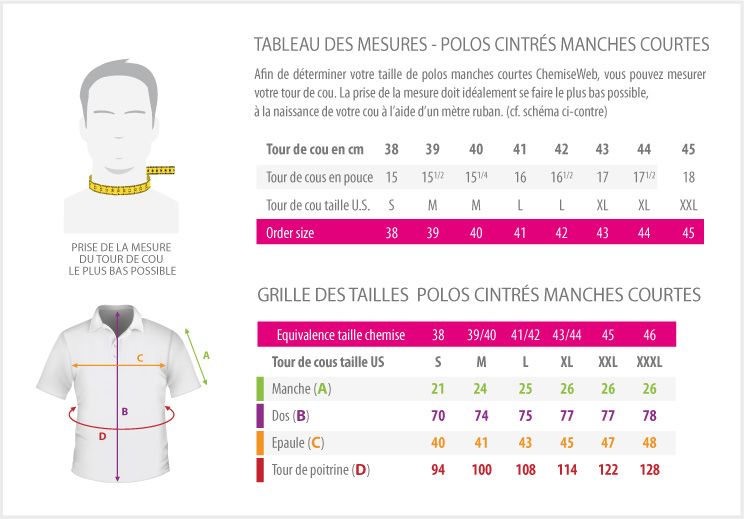 tableau des mesures - POLOS MANCHES COURTES